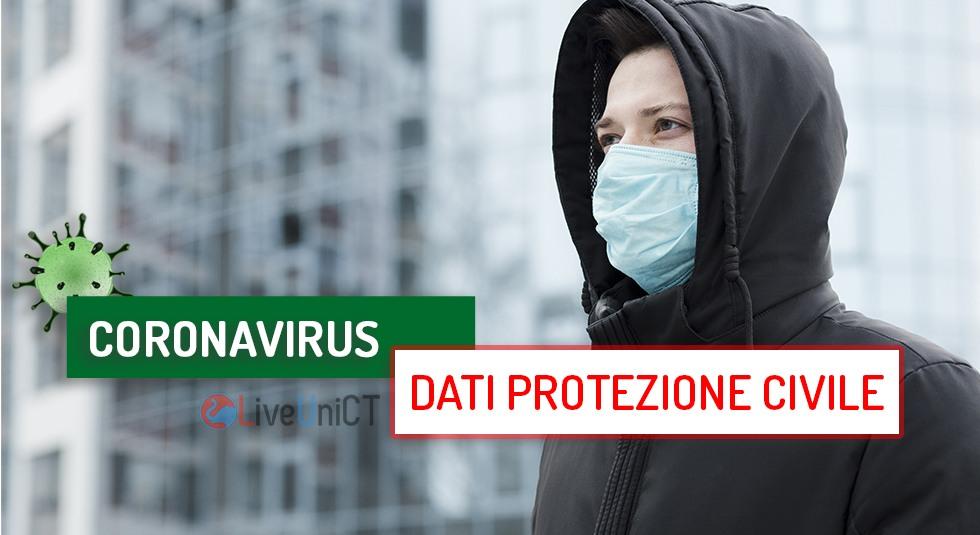 Covid-19 in Italia, ancora 837 decessi: i dati odierni della Protezione Civile
