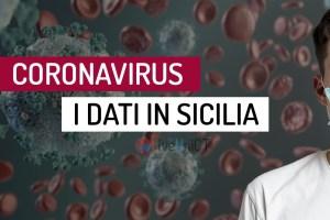 Dati Sicilia Coronavirus