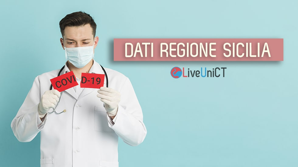 Coronavirus Sicilia, contagi in crescita: sono più che in Lombardia