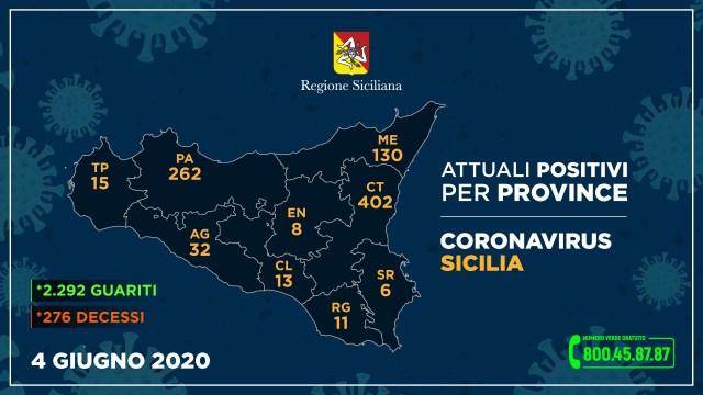 dati province