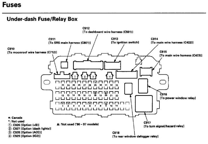 2006 honda civic ex wiring diagram wiring diagram honda civic dx wiring diagrams image about