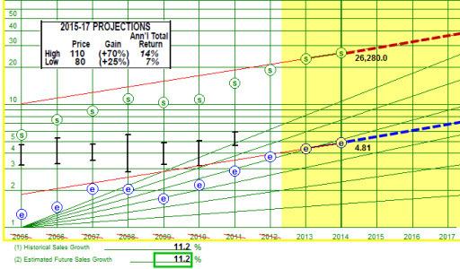 Qcom model 20130131