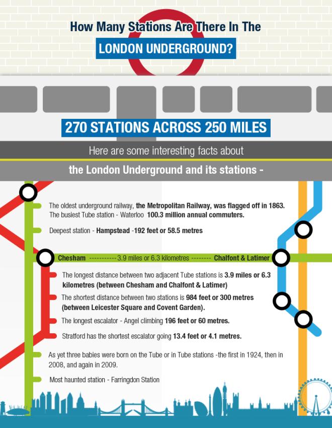 Infographic on London Underground