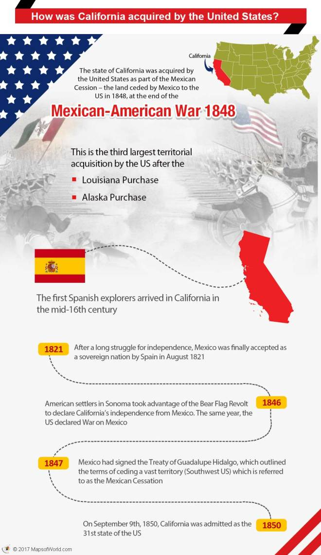 Infographic - How was California acquired by USA