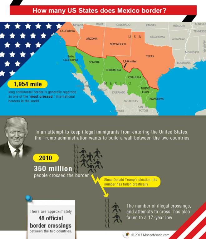Infographic - What US states border Mexico