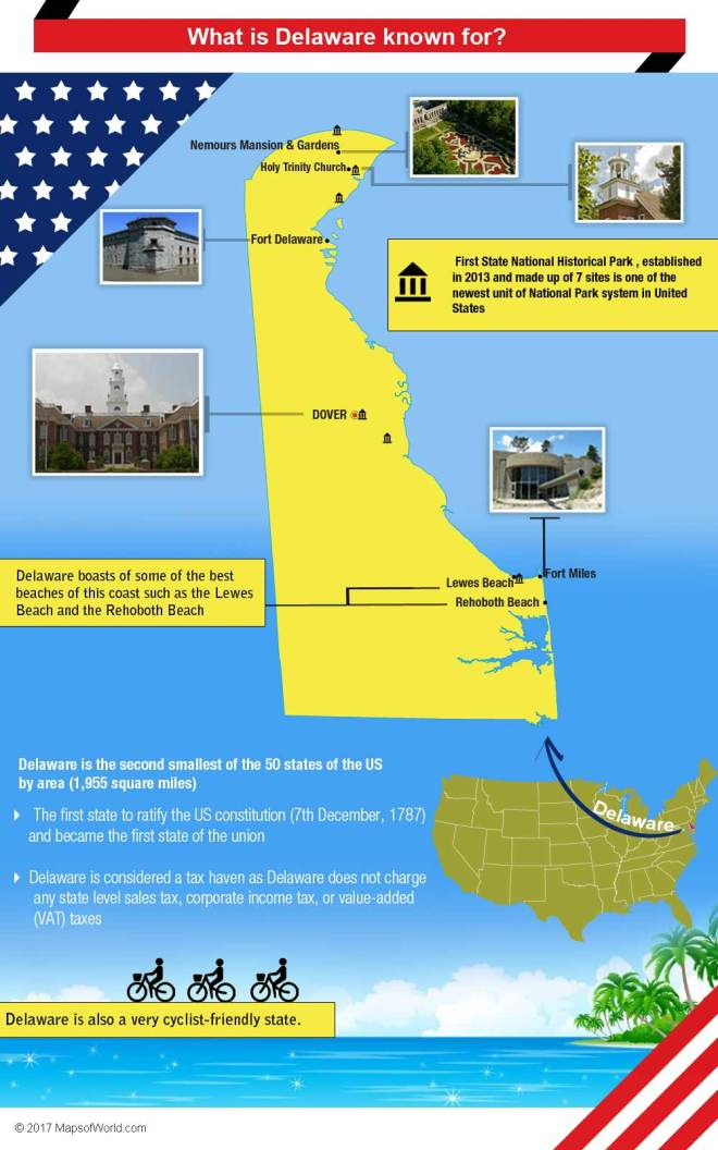 Infographic - what is Delaware known for