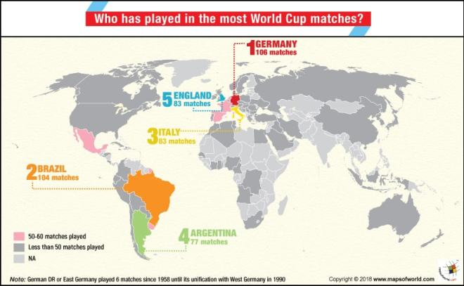 World Map highlighting countries that have played most matches in Football World Cup