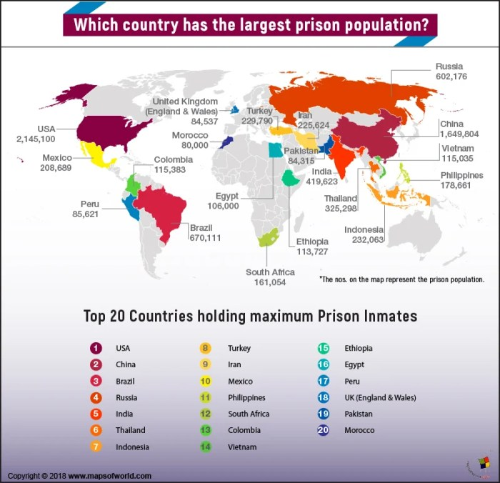 World Map showing countries with largest prison population