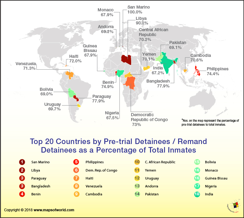 World Map showing top 20 countries by Pre-trial detainees as % to total Inmates