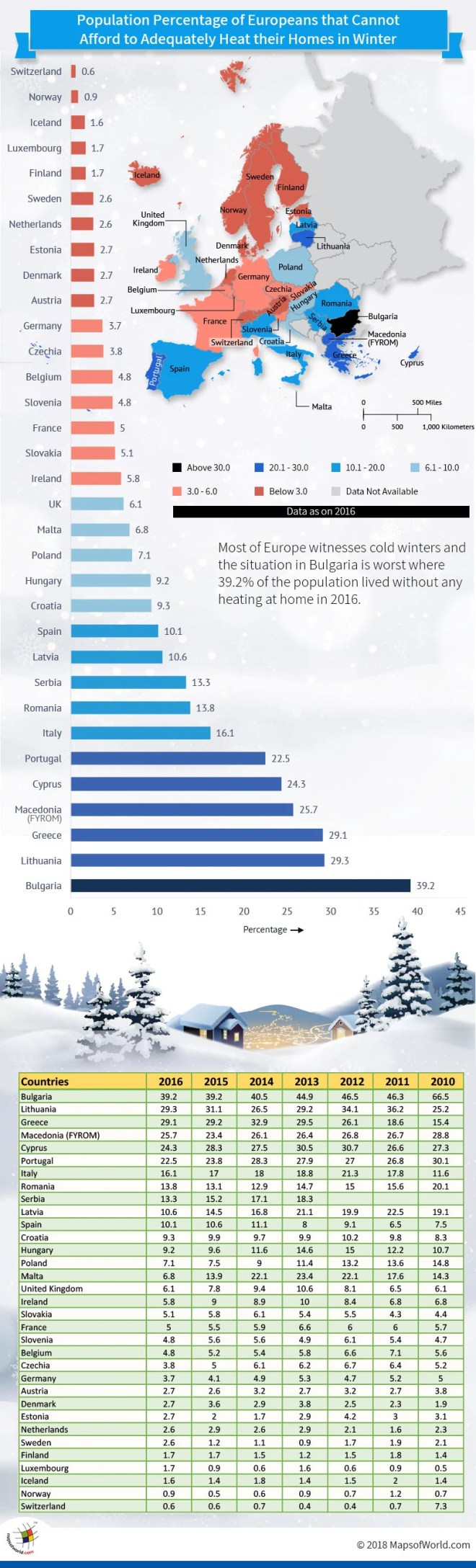 Infographic - Europe population that cannot afford heating