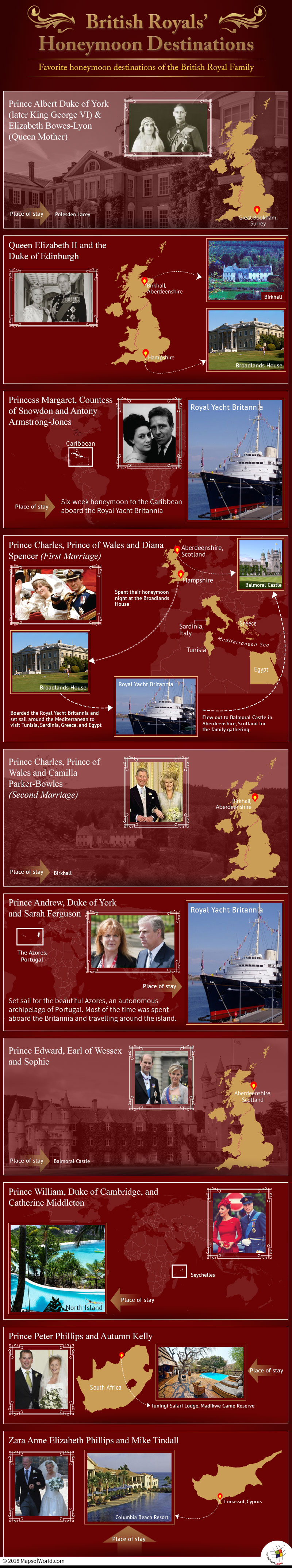 Infographic and map on Honeymoon Destinations of British Royals