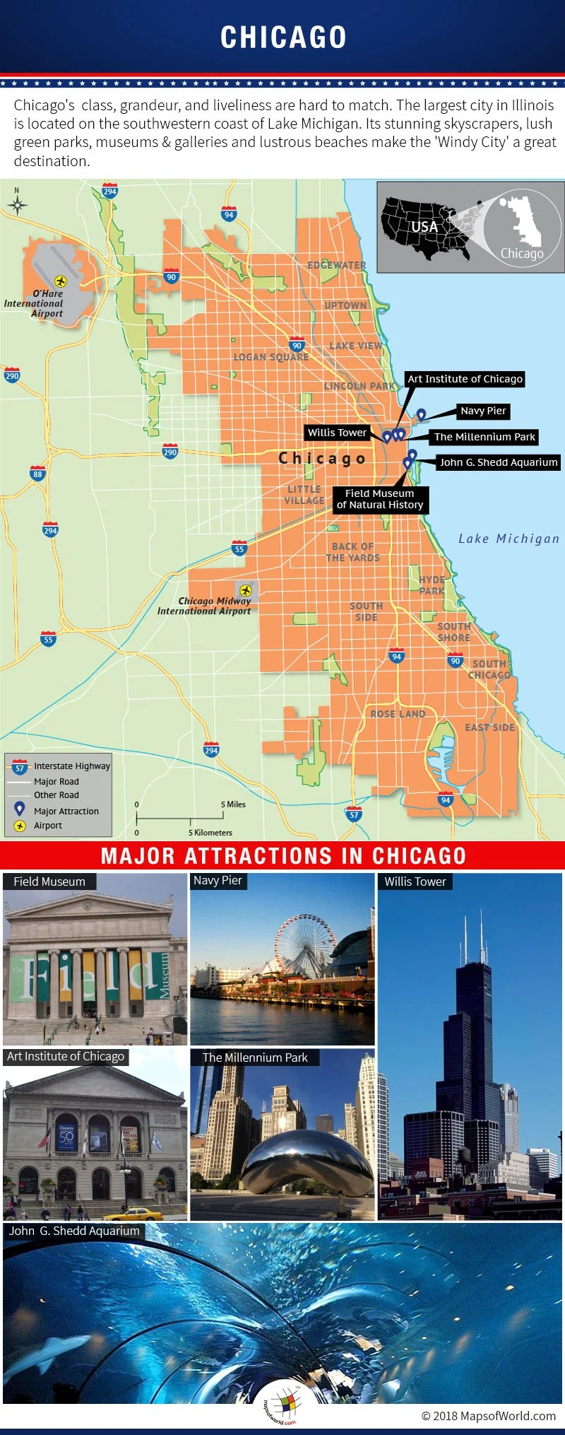 What are the popular places to visit in Chicago    Answers Infographic Depicting Chicago Tourist Attractions