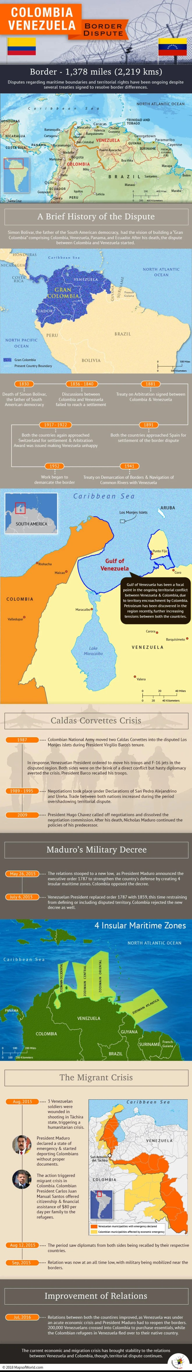 Infographic describing Colombia-Venezuela Border Dispute