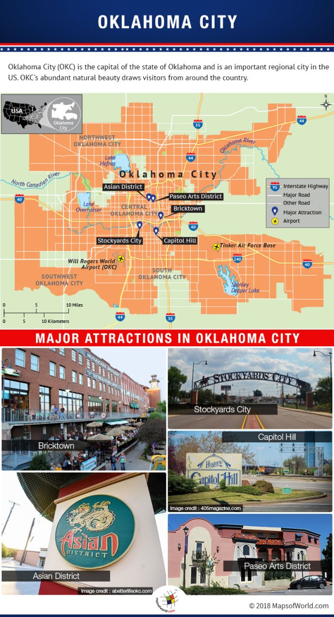 Infographic Depicting Oklahoma Tourist Attractions