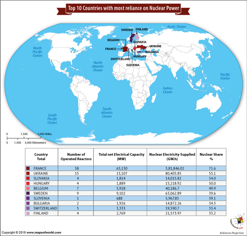 Top Ten Countries with most reliance on Nuclear Power