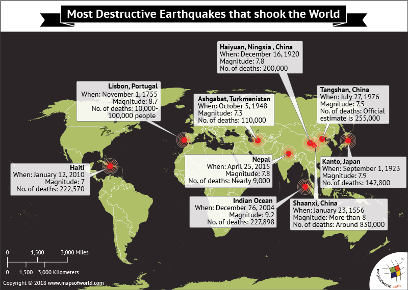World Map highlight Destructive Earthquakes (over magnitude 7)