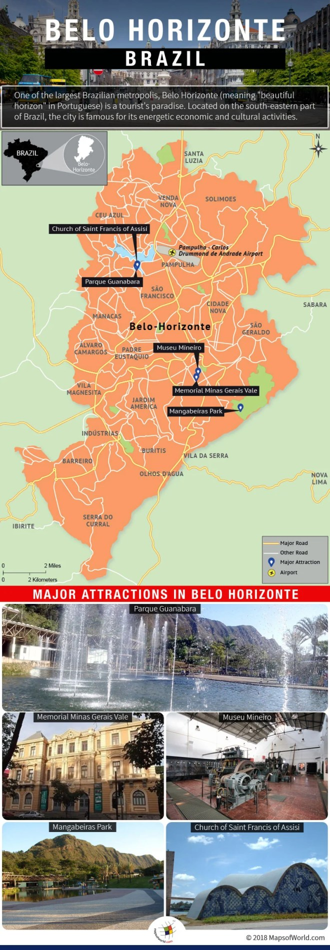 infographic Depicting Belo Horizonte Tourist Attractions