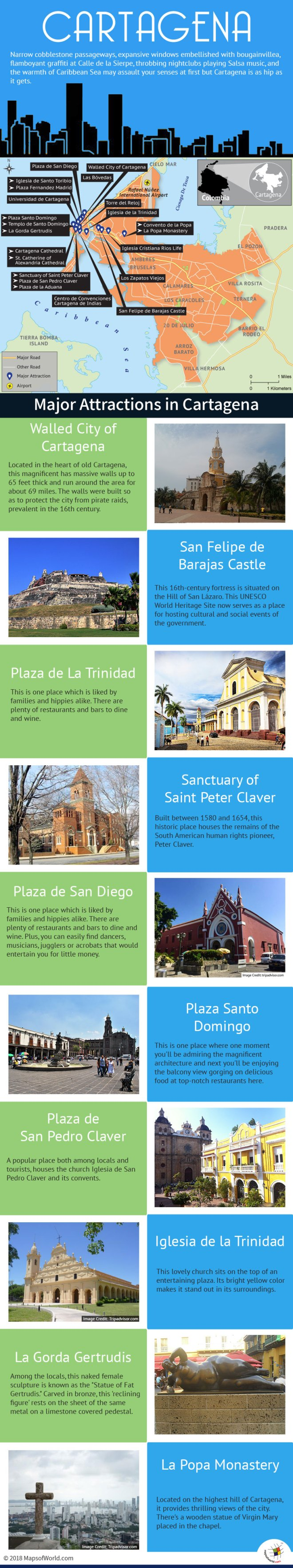 Infographic Depicting Cartagena Tourist Attractions