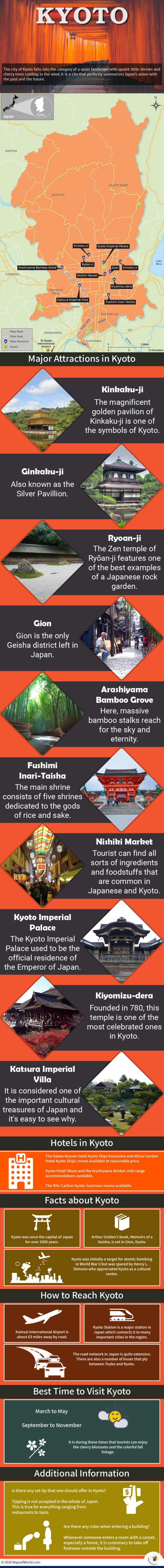 Infographic Depicting Kyoto Tourist Attractions