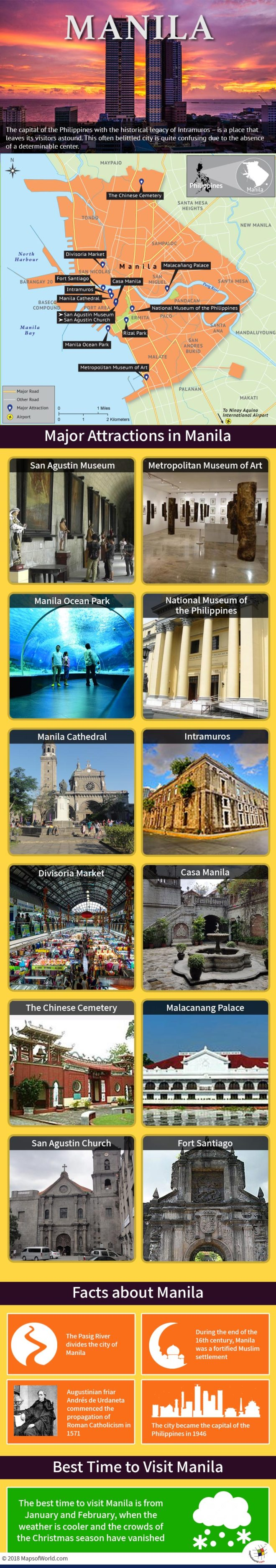 Infographic Depicting Manila Tourist Attractions