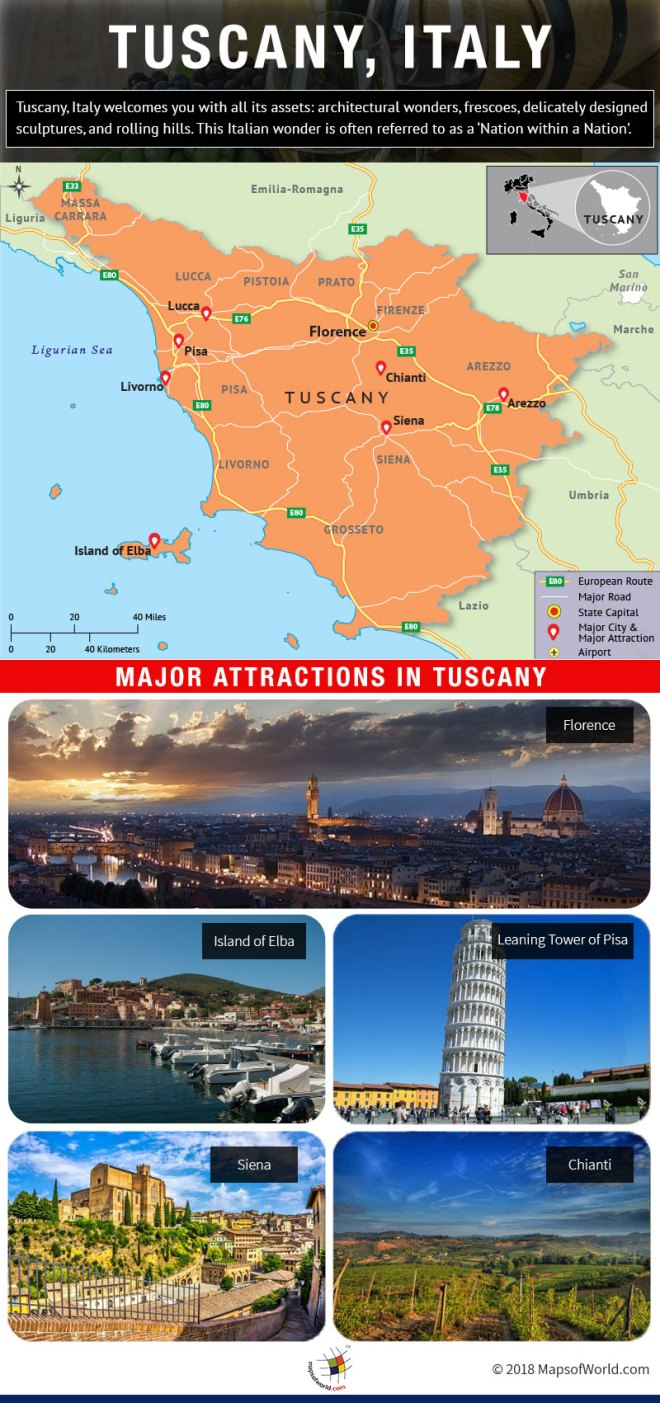 Infographic Depicting Tuscany Tourist Attractions