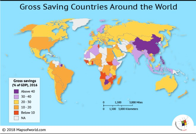 Countries with highest Gross National Savings