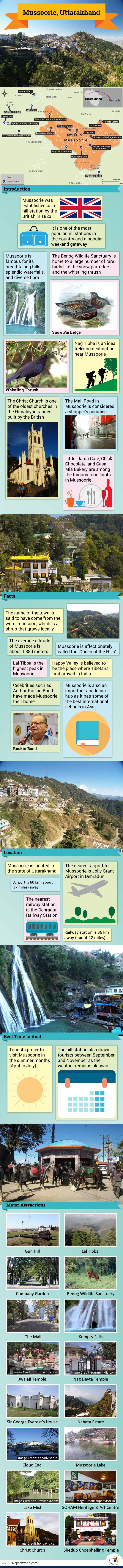 Infographic Depicting Mussoorie Tourist Attractions