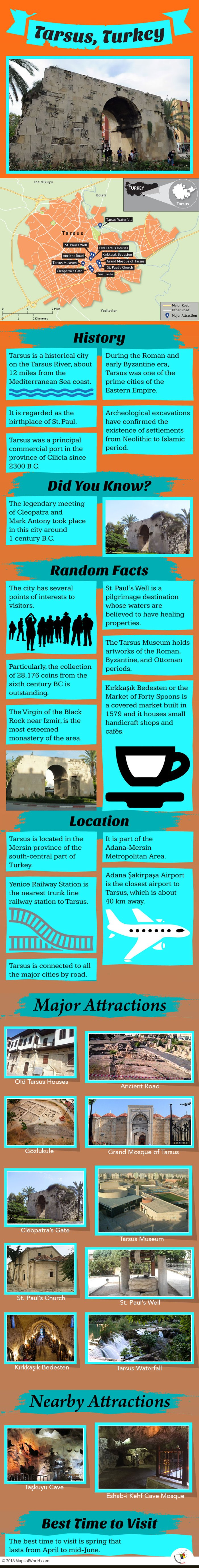 Infographic Depicting Tarsus Tourist Attractions