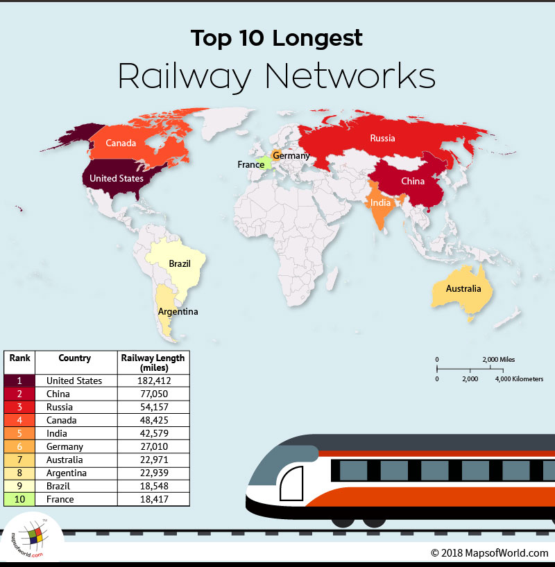 World Map depicting Largest Railway Networks