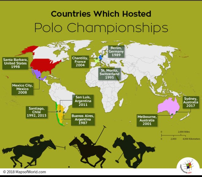 World Polo Championship Host Nations