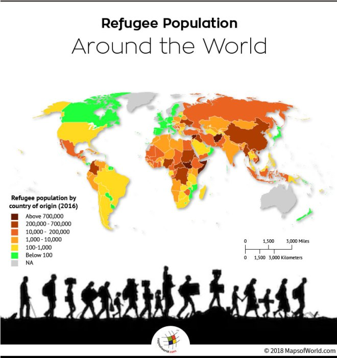 Refugee population in the World