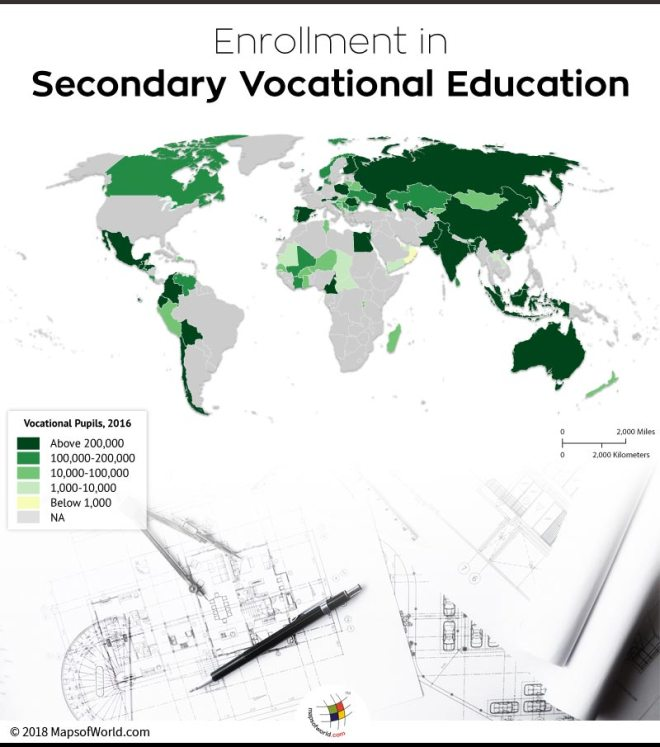 Enrollment in Secondary Vocational Education in the World