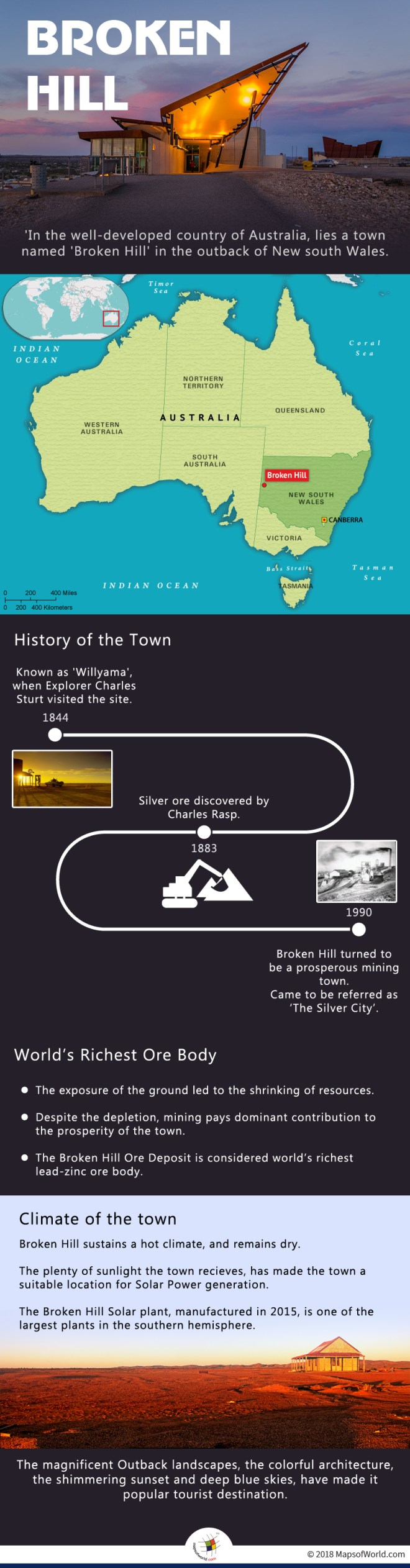 Broken Hill is The Longest Lived Mining City in The World