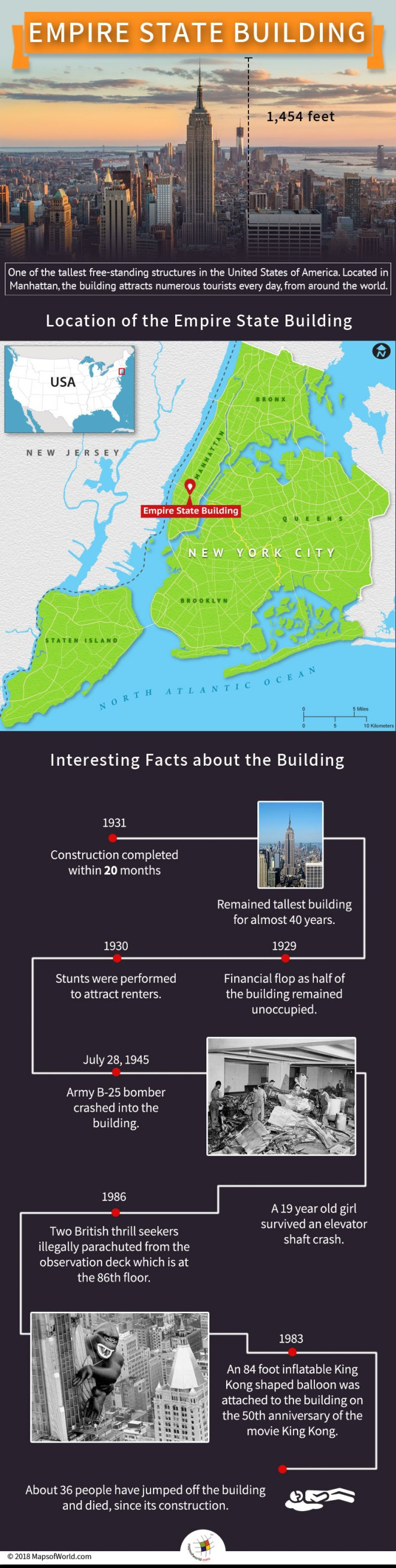 Empire State Building is The Tallest Freestanding Structure in USA