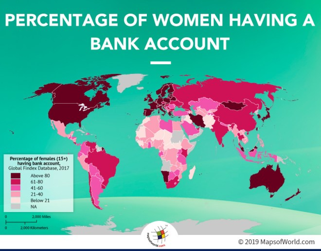 Percentage of Females in The World Having A Bank Account