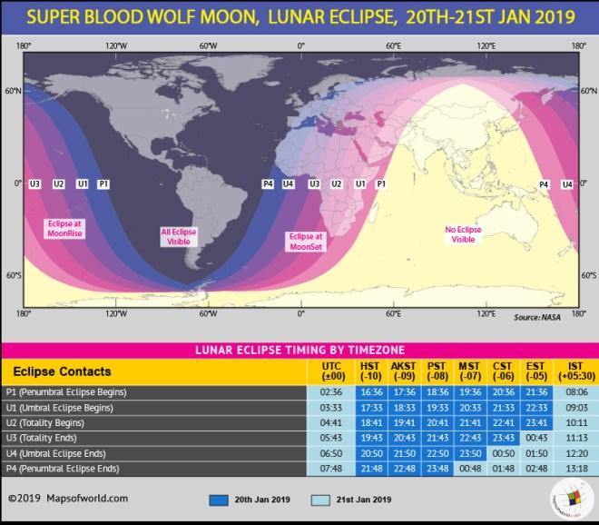 Super Blood Wolf Moon - Lunar Eclipse