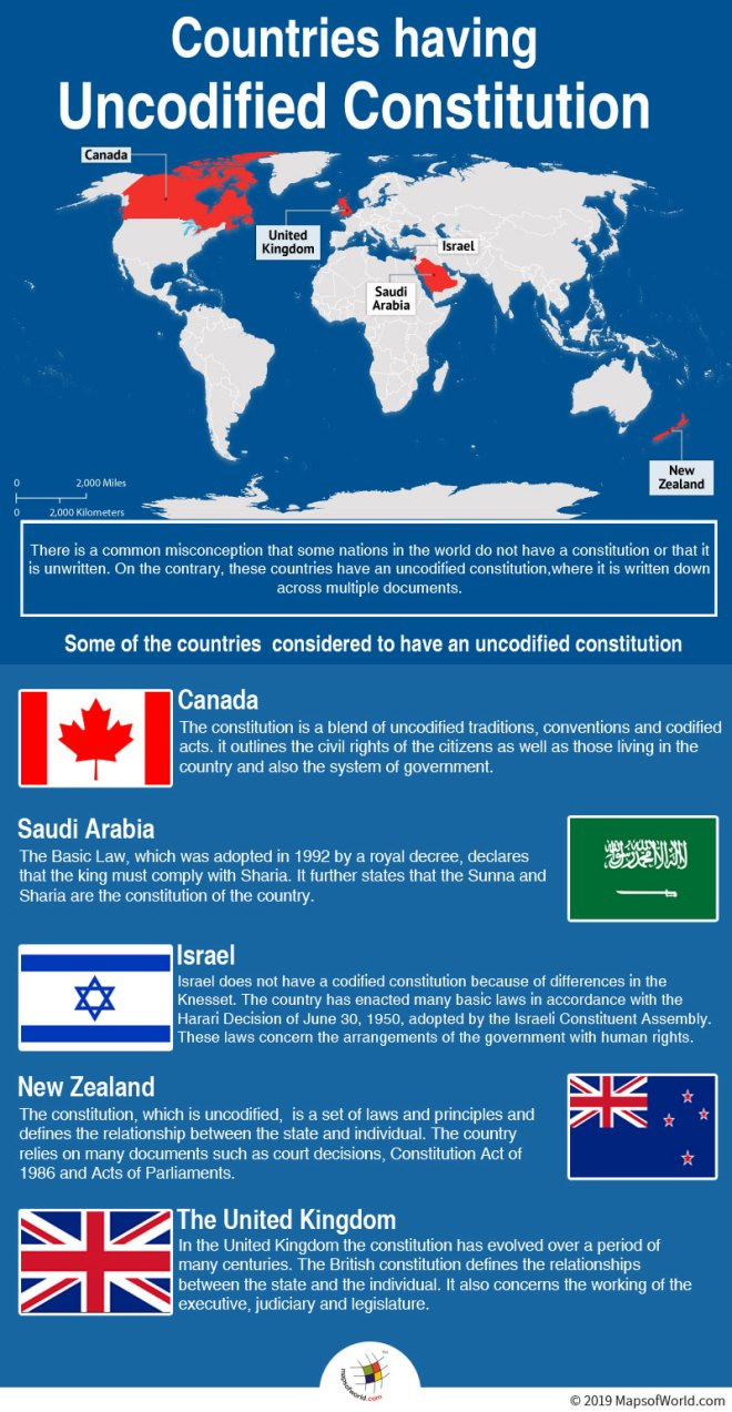 Infographic Highlighting Countries which do not have a Constitution or That is Unwritten