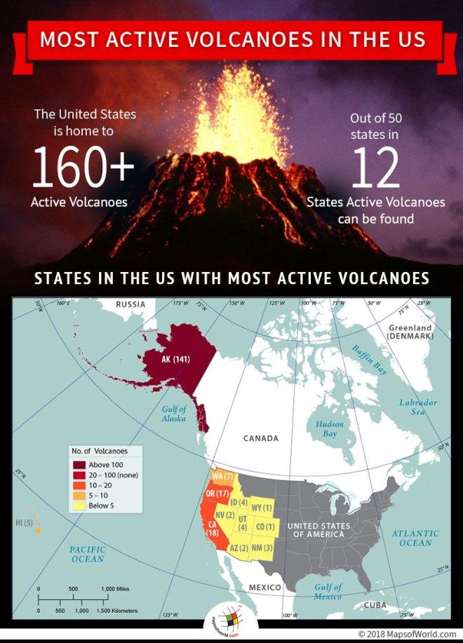 Active Volcanoes in US