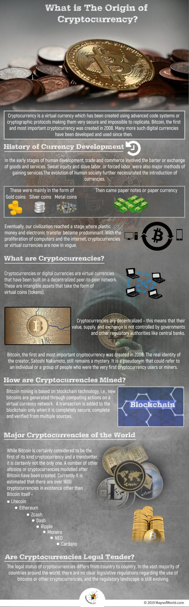 The Origin of Cryptocurrency