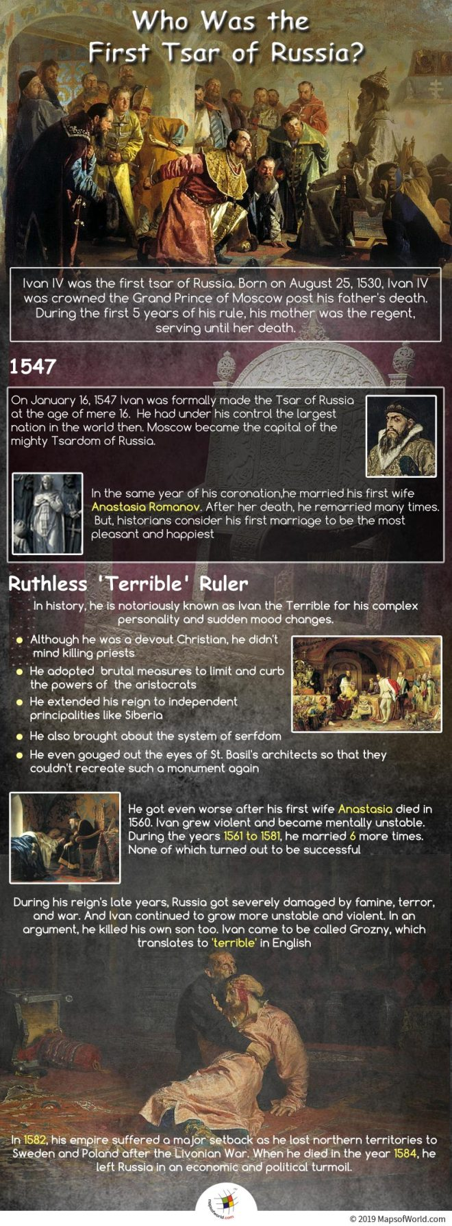 Infographic Giving Details on First Tsar of Russia