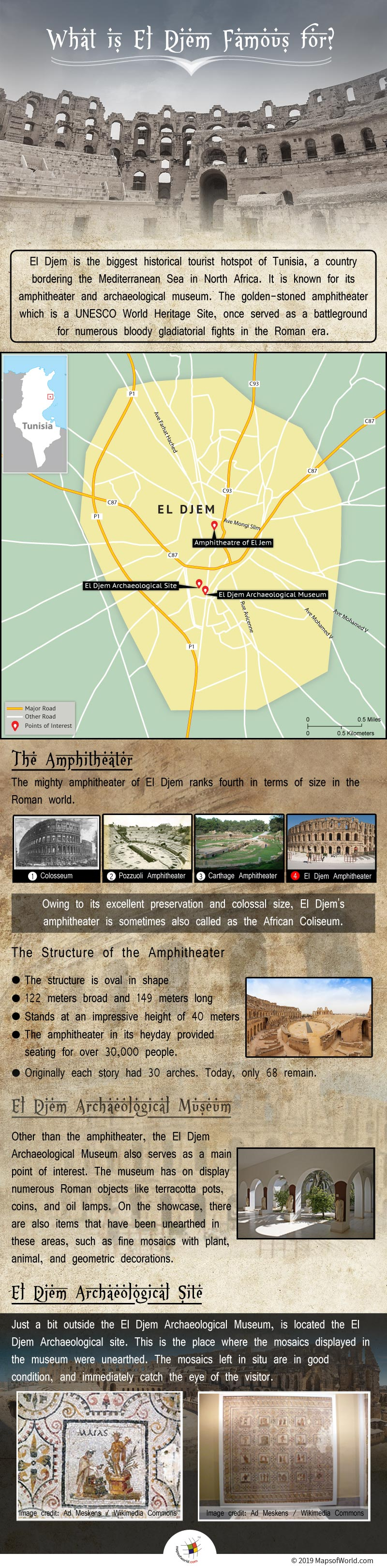 Infographic Giving Details on El Djem Famous Sites