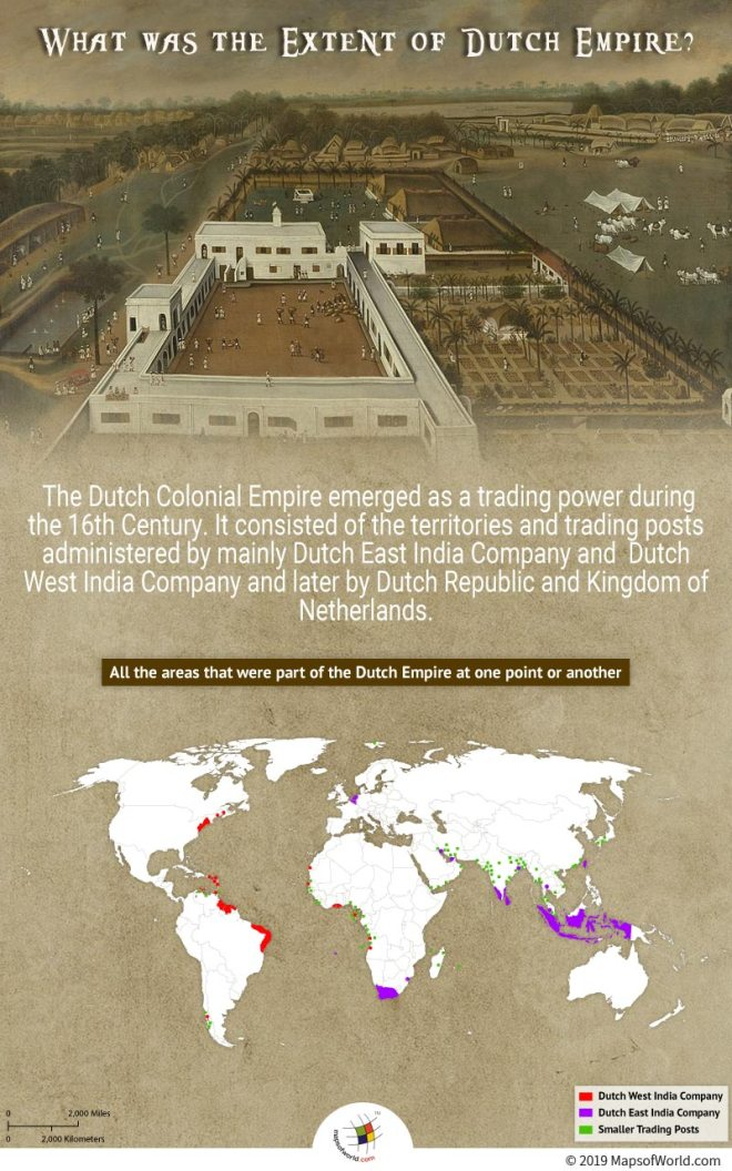 What was the Extent of Dutch Empire?