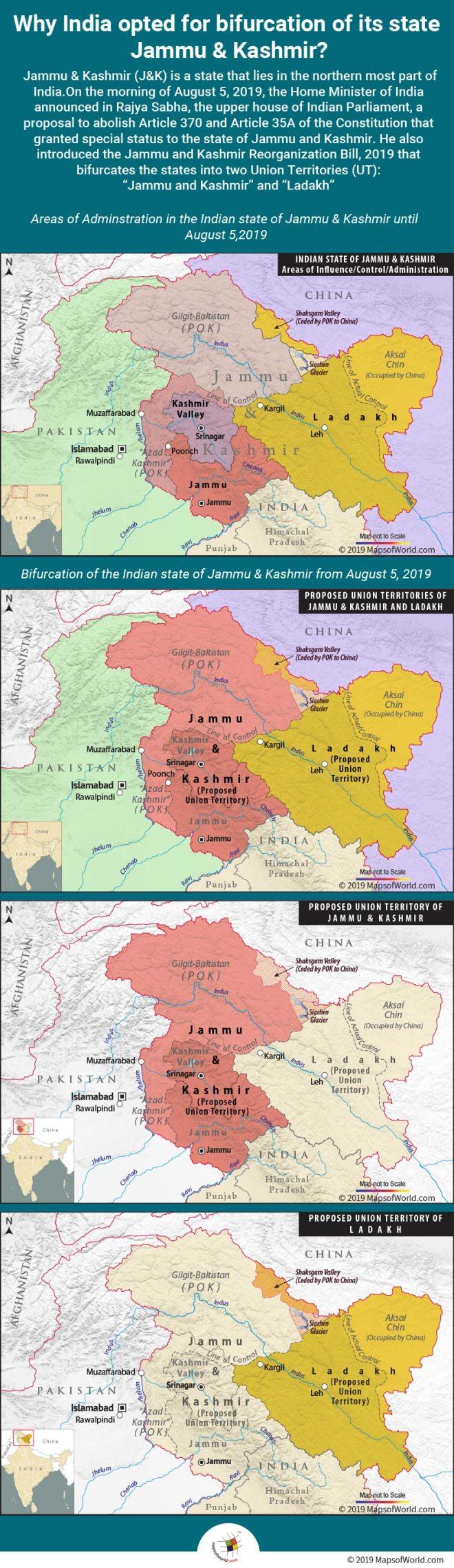 Bifurcation of the Indian State Jammu and Kashmir