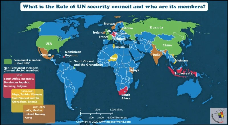 World Map Showing Countries which are Permament Members and Non-Permanent Members of the UN Security Council