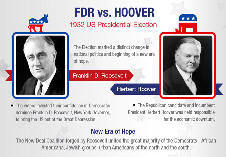 Ten US Presidential Elections the World Still Remembers |
