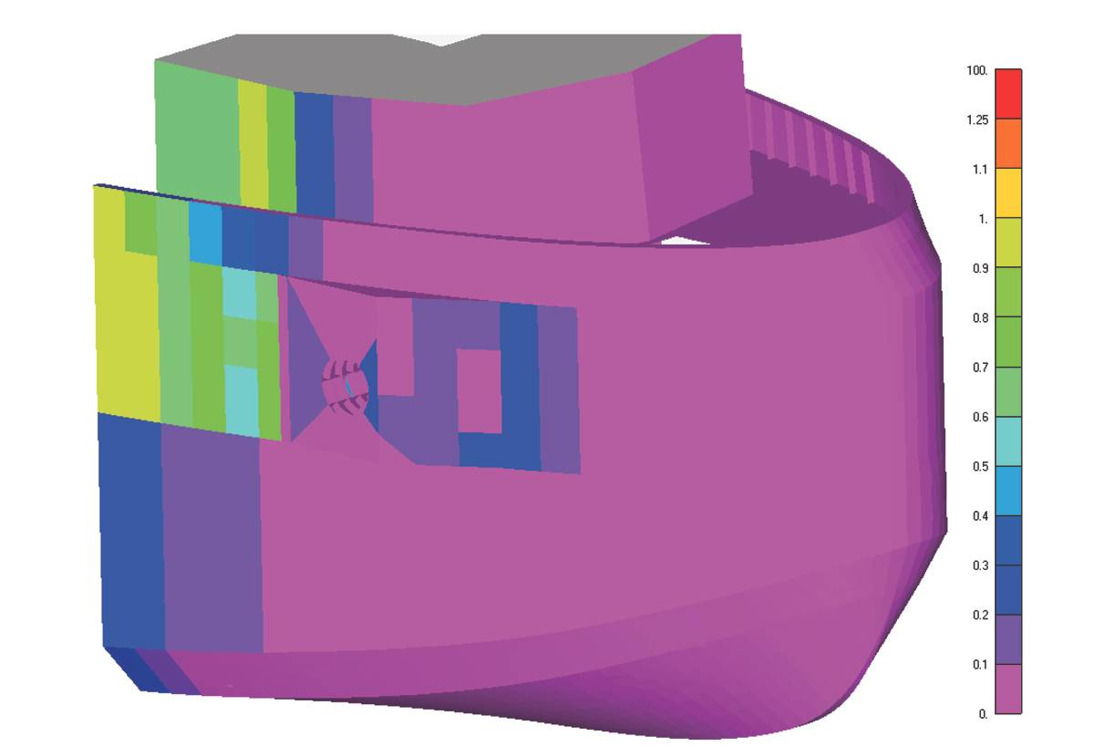 Finite Element Strengthysis For Atb Load Box