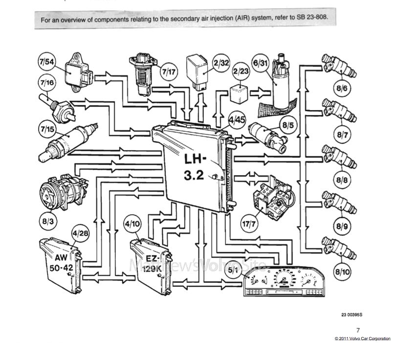 850 ecu relationship chart?resize\=665%2C577\&ssl\=1 volvo 850 radio wiring diagram 1995 volvo 960 radio wiring diagram volvo penta industrial engine wiring diagram at mifinder.co