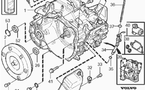 Volvo Transmissions Guide  1980s to 2000s XC90, V70, XC70