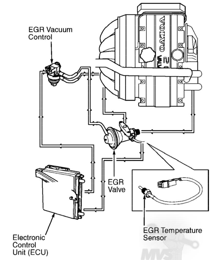 Volvo 740 Turbo Wiring Diagram : Volvo wiring diagram imageresizertool
