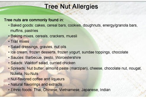 See Pictures of the Most Common Food Allergy Triggers - MedicineNet